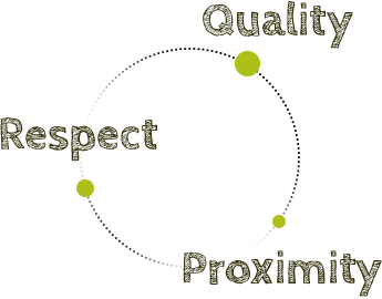 Quality - Respect - Proximity